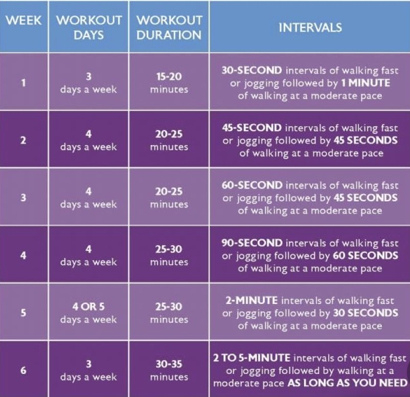 6 week couch to 5K program
